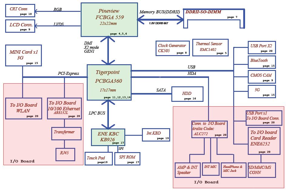 电路 电路图 电子 设计 素材 原理图 943_627