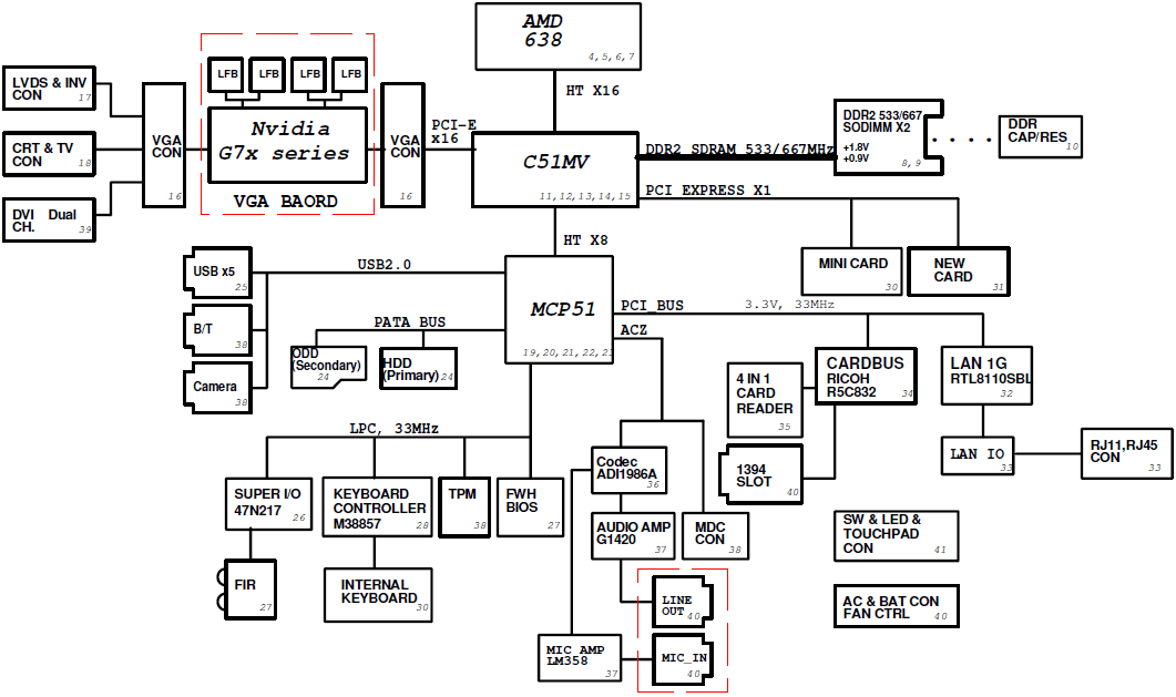 bim软件对笔记本电脑的配置要求