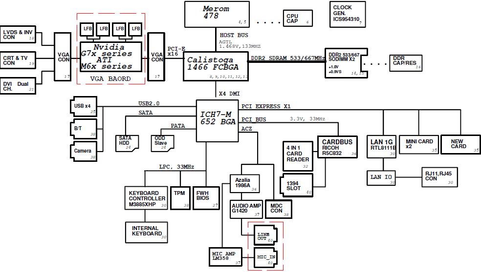 controller :rtl8111b