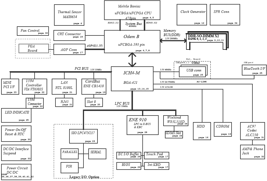 rtl8103e电路图