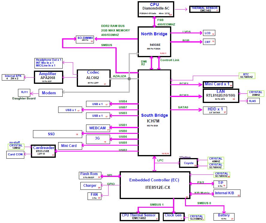 电路 电路图 电子 设计 素材 原理图 887_745